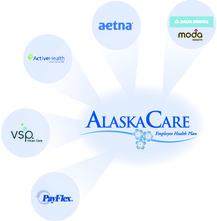 AlaskaCare Partners