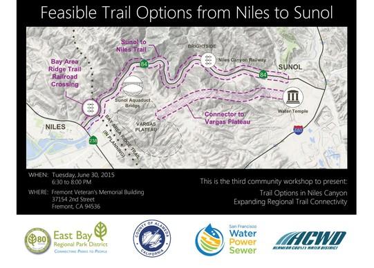 Niles Canyon Trail Public Meeting