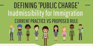 Defining 'Public Charge' : Inadmissibility for Immigration. Current Practice vs. Proposed Rule. @ Nile Hall, Preservation Park | Oakland | California | United States