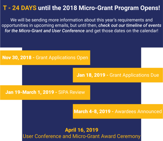 MicroGrant information and season opening in 24 days