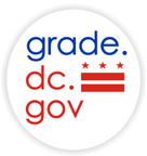 Grade DC Government