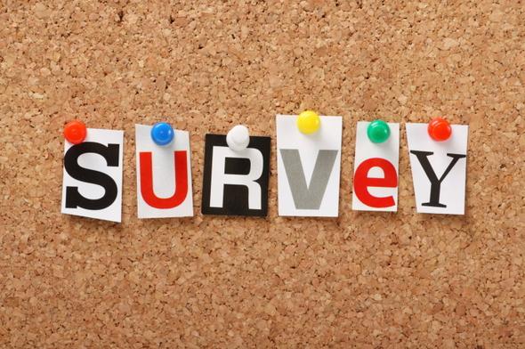 ABRA Survey