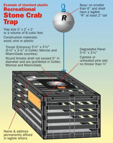 Stone Crab Trap