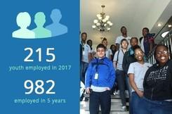 Summer Youth Employment Program 2017