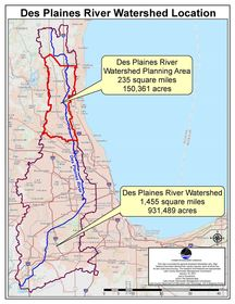 Des Plaines River Watershed