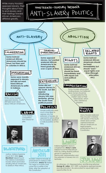 Antislavery chart
