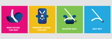Booster Seats Provide An Extra Step Between Child Safety And Seatbelts