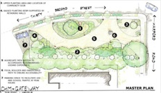 Drawing of CHM Gateway Garden