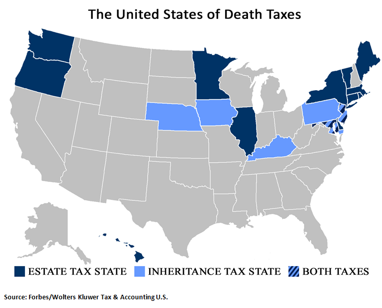 United States of Death Taxes