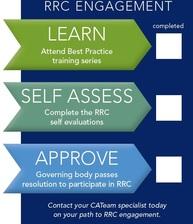 RRC-enagement-checklist