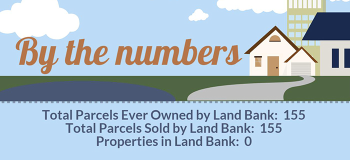 By the Numbers Land Bank