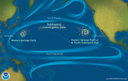 Graphic depicting the currents that create gyres