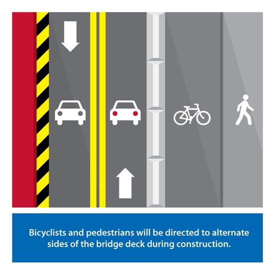 lane diagram during closures