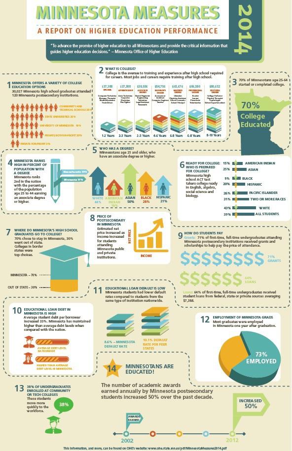 international student financial aid application college board pdf