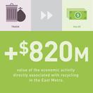 less trash more value