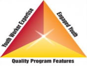 Quality Youth Programs triangle