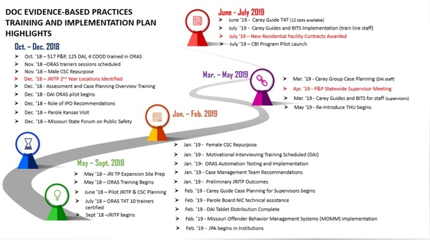 JRI Roadmap