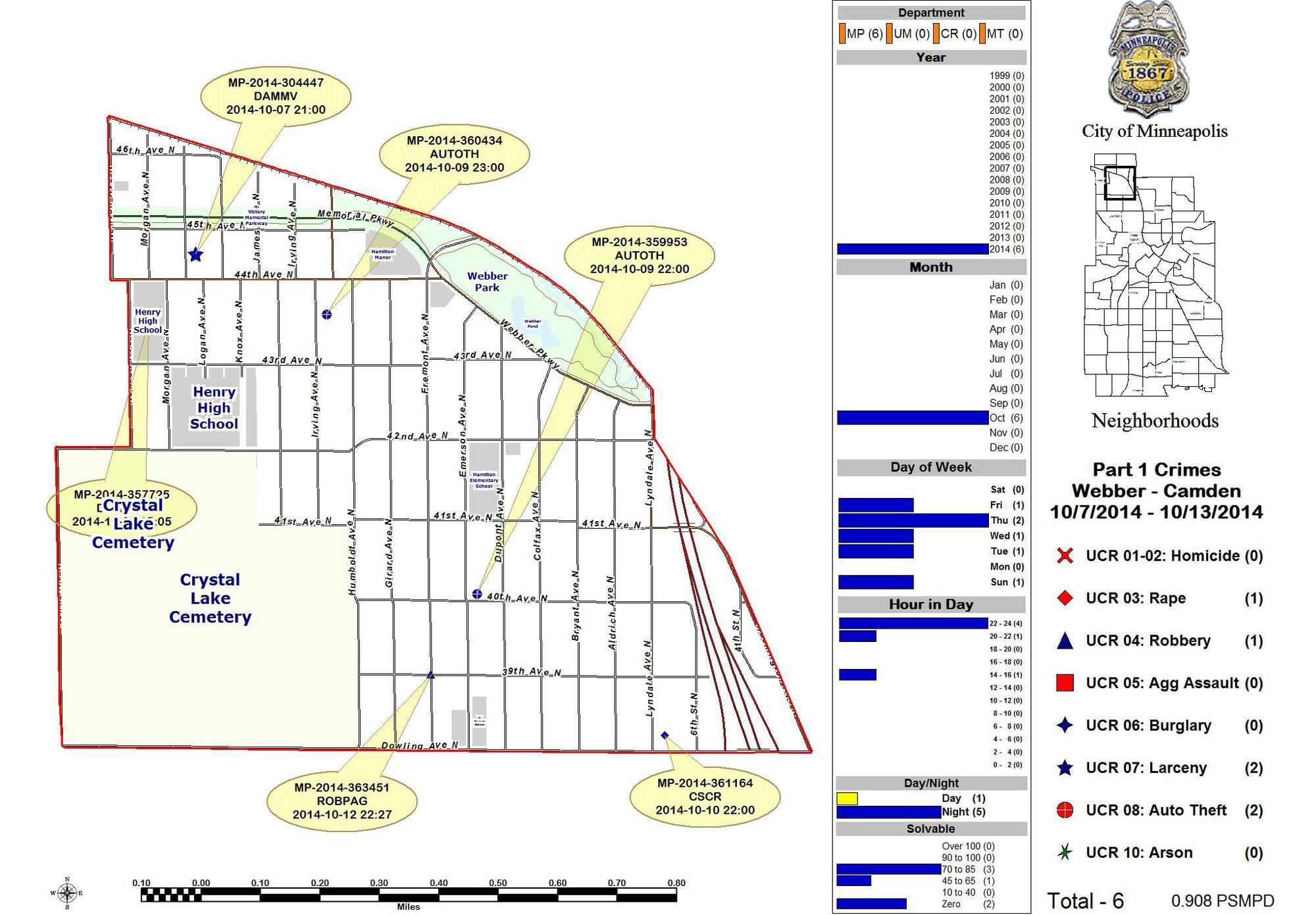 Minneapolis Police Precinct 4 Sector 3 Update  Last