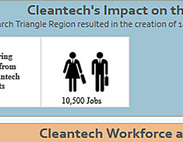 Cleantech Dashboard
