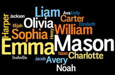 Babynames.Wordle