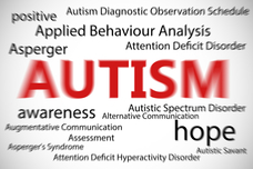 Autism word infographic