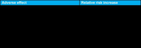 PPI-Associated Effects FINAL