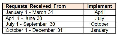 ELT Schedule