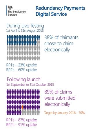 RPS infographic (Nov 2015)