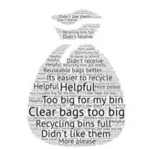 Recycling feedback word cloud