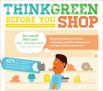 Think and Shop Green