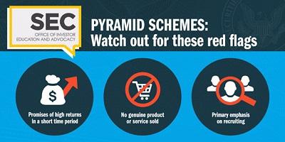 http://links.govdelivery.com/track?type=click&enid=ZWFzPTEmbWFpbGluZ2lkPTIwMTUxMDA3LjQ5OTc1OTMxJm1lc3NhZ2VpZD1NREItUFJELUJVTC0yMDE1MTAwNy40OTk3NTkzMSZkYXRhYmFzZWlkPTEwMDEmc2VyaWFsPTE3MDQ0NDE4JmVtYWlsaWQ9aG9tcmVtZGllc0Bhb2wuY29tJnVzZXJpZD1ob21yZW1kaWVzQGFvbC5jb20mZmw9JmV4dHJhPU11bHRpdmFyaWF0ZUlkPSYmJg==&&&100&&&http://www.investor.gov/investing-basics/avoiding-fraud/types-fraud/pyramid-scheme