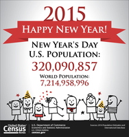 New Year's Day Population