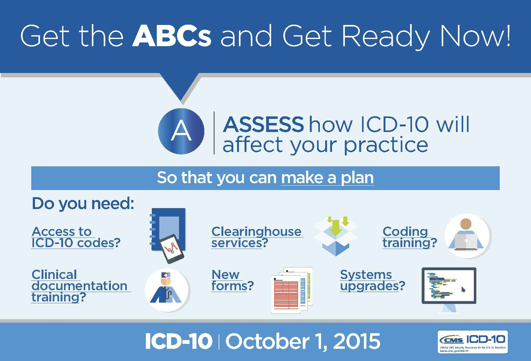 """A"" – ""Assess how ICD-10 will affect your practice."""