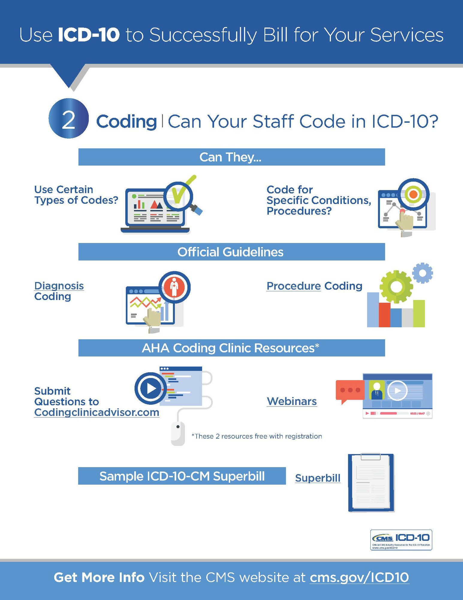 ICD-10 OFFICIAL GUIDELINES