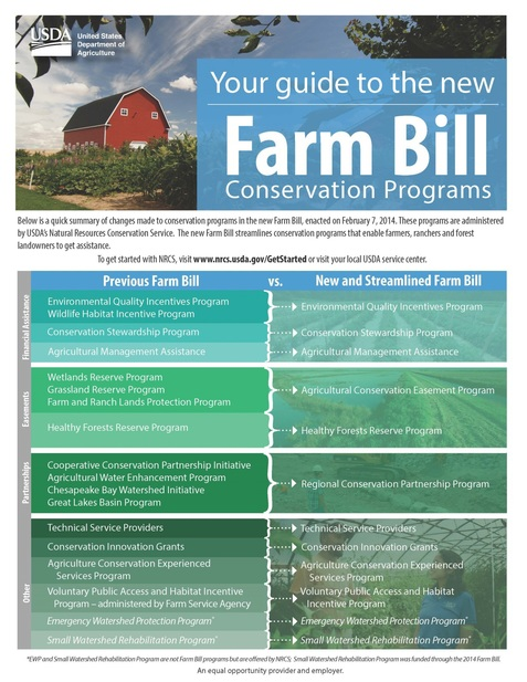 Your guide to the new Farm Bill conservation programs.