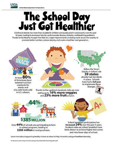 The School Day Just Got Healthier: Thanks to the Healthy Hunger-Free Kids Act, major improvements are being made across the country.