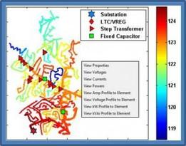 Sample Grid PV plot