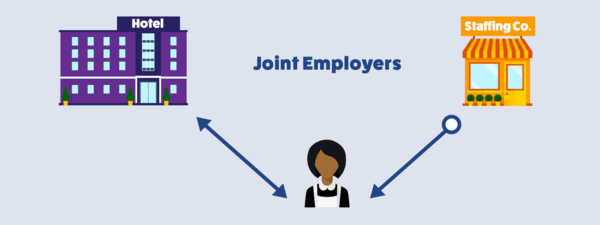 Joint Employment image