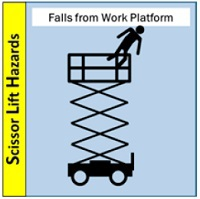 Scissor Lift Hazards: Falls from Work Platform