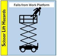 Scissor Lift Hazards: Falls from Work Platform