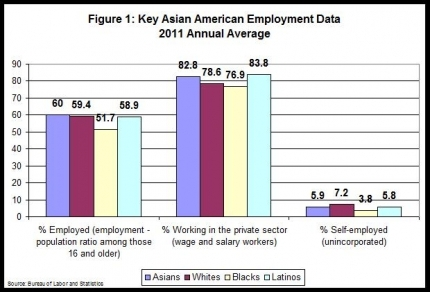 asian-american-recovery