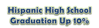 Hispanic High School Graduation Rate Up 10%
