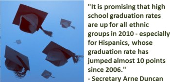HS Graduation Up 10%