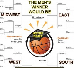 men's basketball bracket for academics