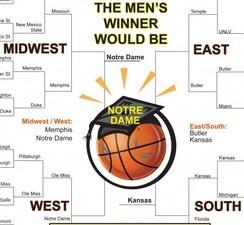 men's basketball bracket for academics