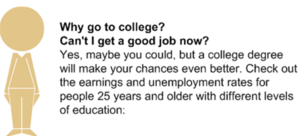 Why go to College?