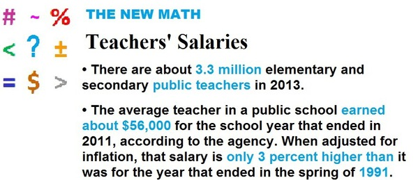 Teachers' Salaries--the New Math
