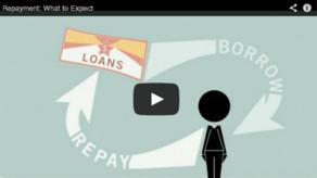 Repayment Video
