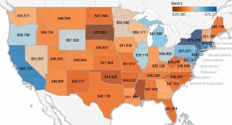 state salary rankings