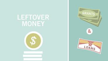 Financial aid graphic photo